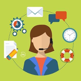 Geschäftskundenbetreuung servicekonzept