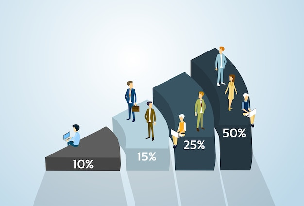 Geschäftsleute gruppe auf chart pie diagramm
