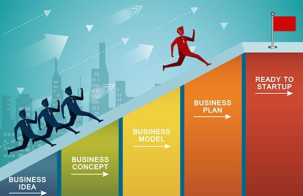 Geschäftsleute sind ein wettkampf, der an den steilen hängen aufsteigt