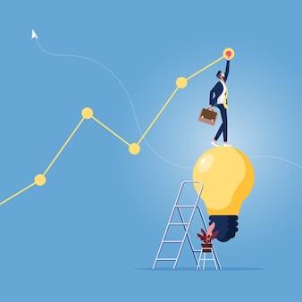 Geschäftsmann, der auf einer glühbirne steht und einen heranwachsenden graphen schafft