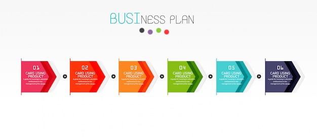 Geschäftsplan infografik