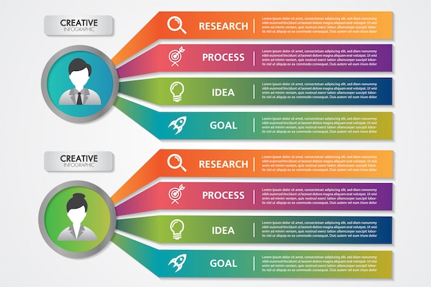 Geschäftsprozess infografiken vorlage frau und mann avatar 4 schritte oder optionen