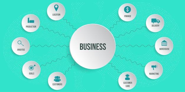 Geschäftsprozesse strukturieren konzeptdiagramm mit verschiedenen symbolen