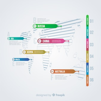 Geschäftsweltkarte infographic