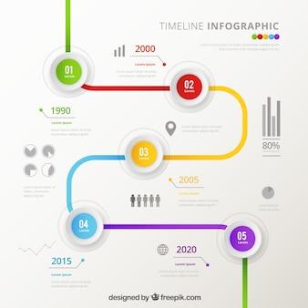 Geschäftszeitachse schablone mit infographic art