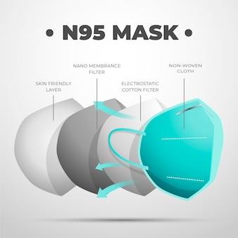 Geschichtete chirurgische maske