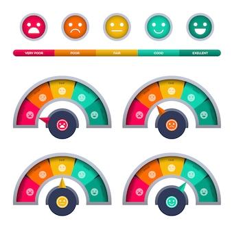 Geschwindigkeitsmesser. verhältnis messschnittstelle der glücklichen rate zufriedenheit kunden drehzahlmesser tachometer business infografik