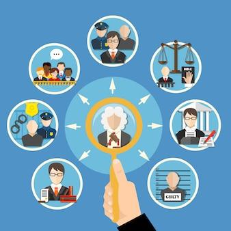 Gesetz information zusammensetzung