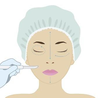 Gesichts-kosmetik-chirurgie hintergrund