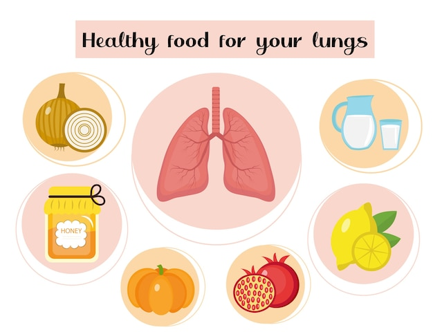 Gesunde ernährung für ihre lunge. konzept von lebensmitteln und vitaminen, medizin, prävention von atemwegserkrankungen.