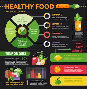 Gesunde ernährung - infoposter, layout der broschürenabdeckung mit symbolen, anderen infografik-elementen und fülltext