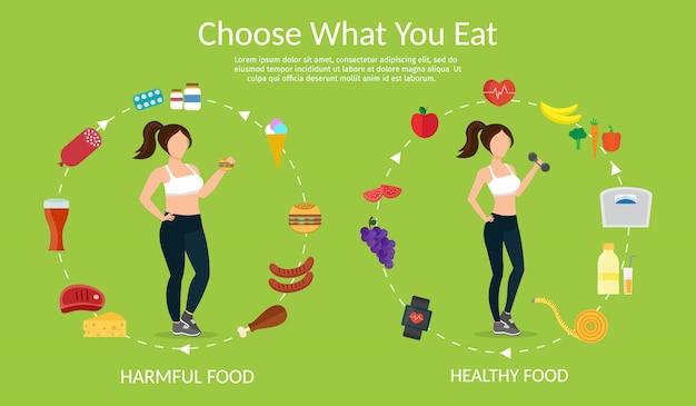 Gesunder lebensstilvektorsatz und unterschiedlicher sport der eignung