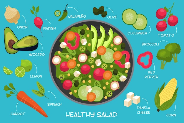 Gesundes lebensmittelrezept