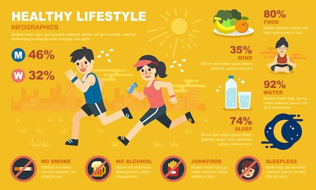 Gesundes lebensstil infographik