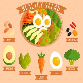 Gesundes salatrezept