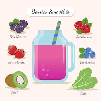 Gesundes smoothie-rezept mit glas