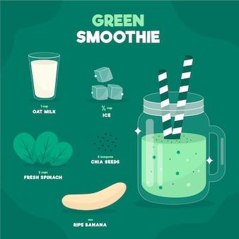 Gesundes smoothie-rezept mit spinat