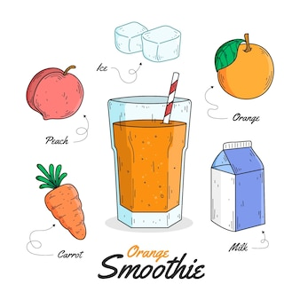 Gesundes smoothie-rezeptdesign