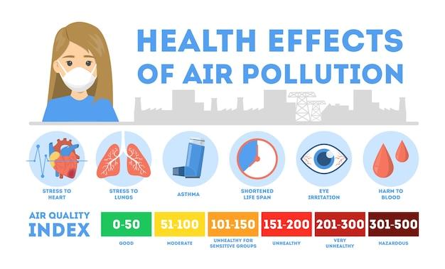 Gesundheitliche auswirkungen der luftverschmutzung infografik. toxische wirkungen