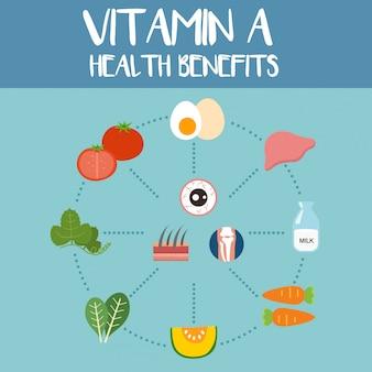Gesundheitliche vorteile von vitamin a, abbildung