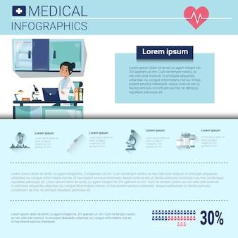 Gesundheitsmedizin infografiken informationsfahne mit textfreiraum