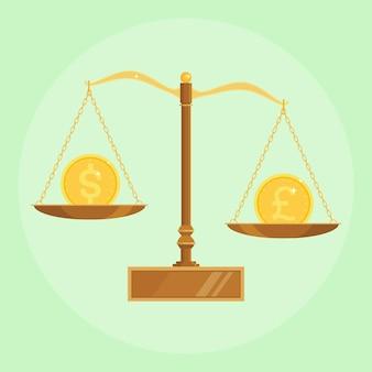 Gewichtsskala zum vergleich des wertes von dollar und pfund sterling