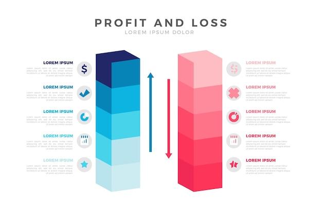 Gewinn und verlust der infografik-vorlage