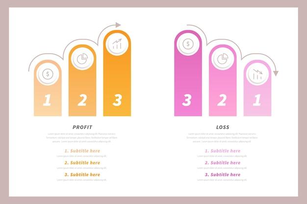 Gewinn und verlust - infografik