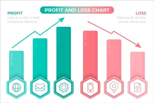 Gewinn und verlust von infografiken