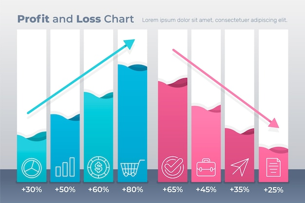 Gewinn- und verlustvorlage für infografiken