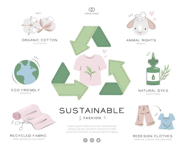 Gezeichnete nachhaltige mode infografik