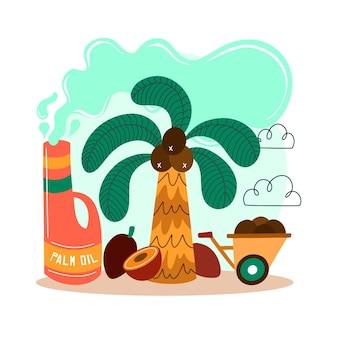 Gezeichnete palmöl produzierende industrie