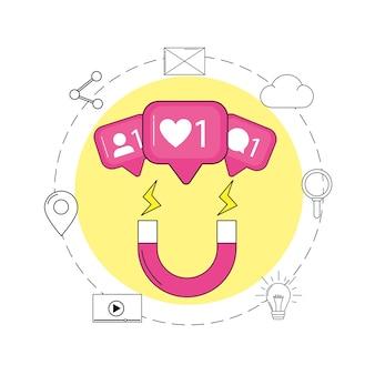 Globale chat-verbindung für soziale medien