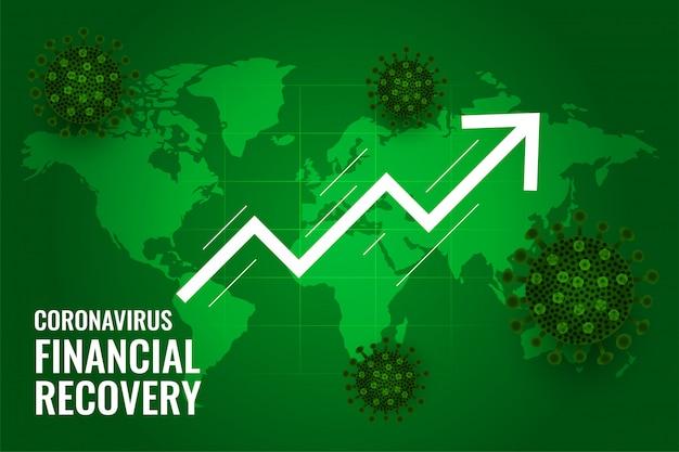 Globale finanzielle erholung des marktes nach der heilung von coronaviren