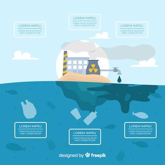 Globale umweltprobleme infographik flache