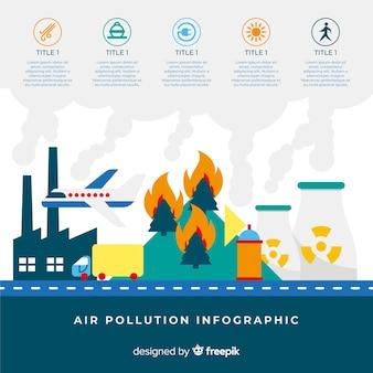 Globale umweltprobleme infographik vorlage