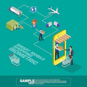 Globales logistiknetzwerk