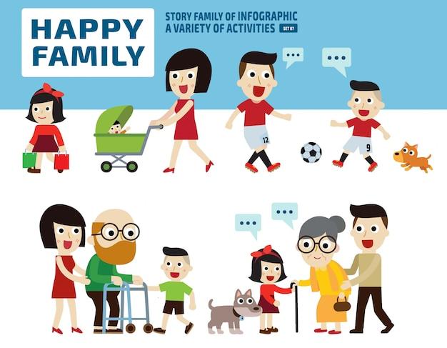 Glückliche familie. freizeit-aktivitäten-konzept ... infografik-elemente.