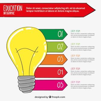 Glühbirne auf infografik über bildung