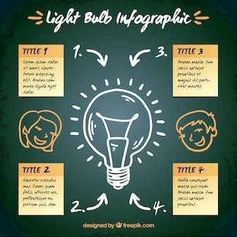 Glühbirne infografik-vorlage