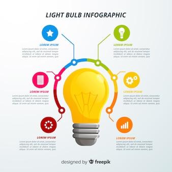 Glühbirne infographik