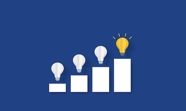 Glühende glühbirne auf treppen, new normal, konzept inspirationsgeschäft Premium Vektoren