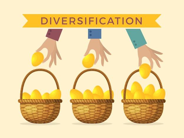 Goldene eier in verschiedenen körben
