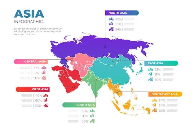 Gradient asien karte infografik