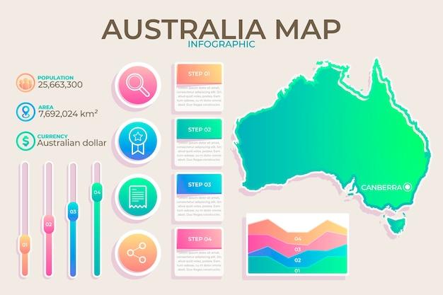 Gradient australien karte infografik