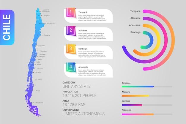 Gradient chile karte infografik