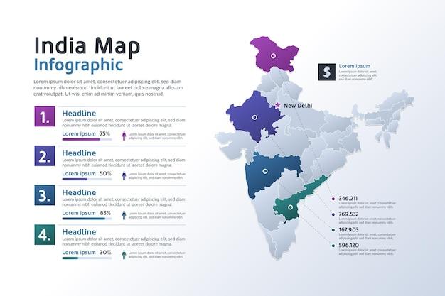 Gradient indien karte infografiken