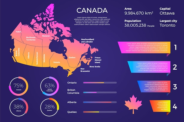 Gradient kanada karte infografik