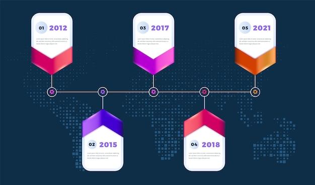 Gradienten-infografik-timeline-design