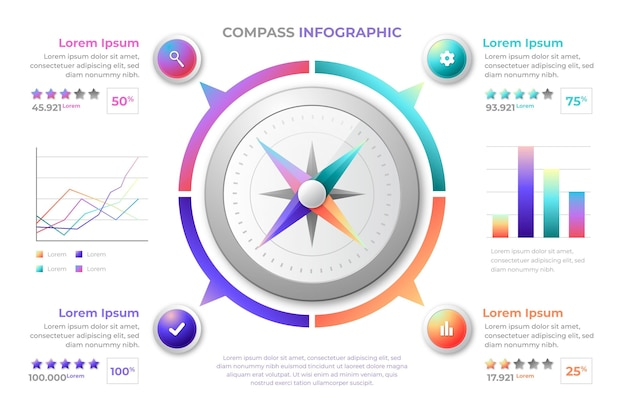 Gradientenkompass-infografiken